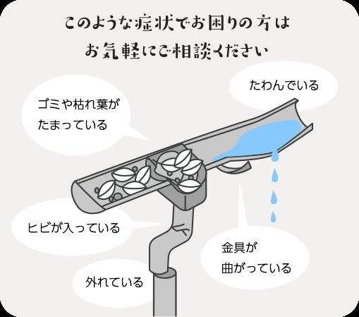 雨樋からの雨漏りが原因のこともあります